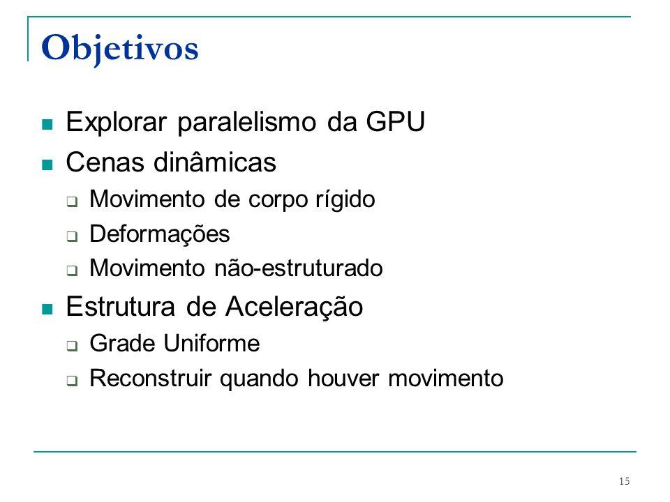 15 Objetivos Explorar paralelismo da GPU Cenas dinâmicas Movimento de corpo rígido Deformações Movimento não-estruturado Estrutura de Aceleração Grade