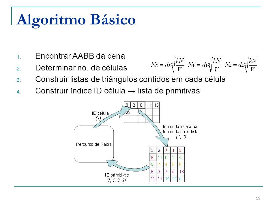 19 Algoritmo Básico 1. Encontrar AABB da cena 2. Determinar no. de células 3. Construir listas de triângulos contidos em cada célula 4. Construir índi
