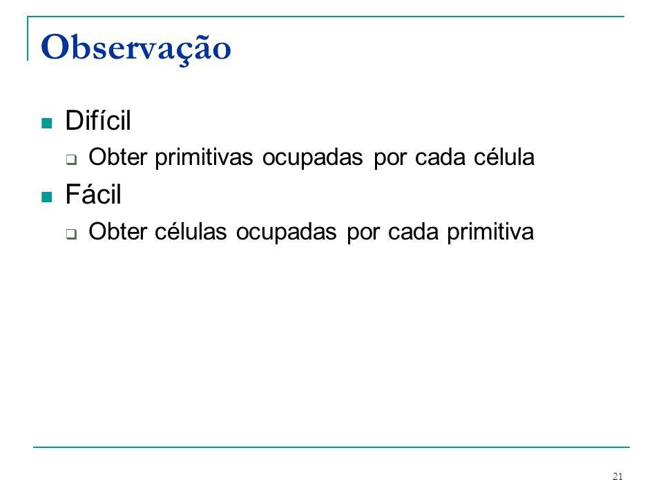 21 Observação Difícil Obter primitivas ocupadas por cada célula Fácil Obter células ocupadas por cada primitiva