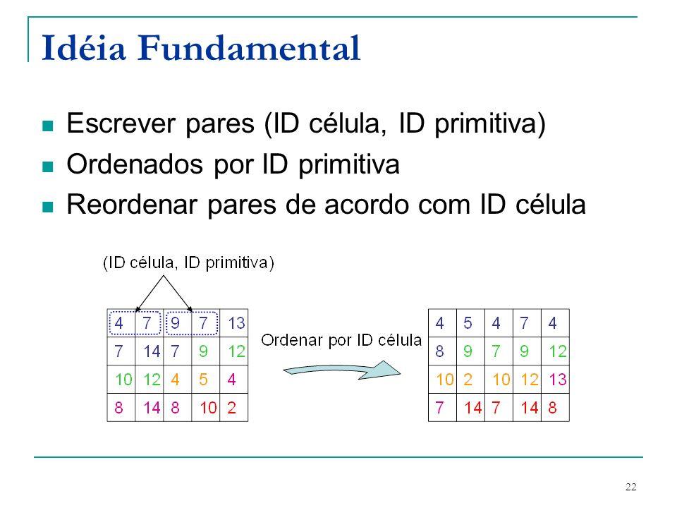 22 Idéia Fundamental Escrever pares (ID célula, ID primitiva) Ordenados por ID primitiva Reordenar pares de acordo com ID célula