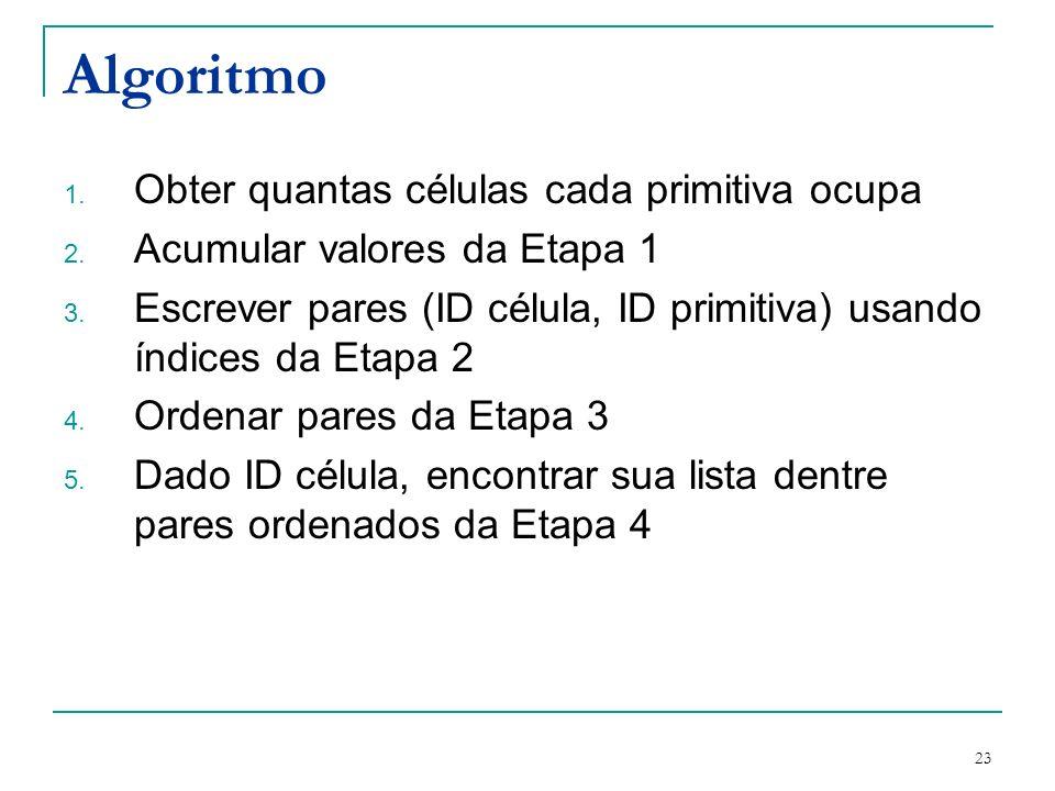23 Algoritmo 1. Obter quantas células cada primitiva ocupa 2. Acumular valores da Etapa 1 3. Escrever pares (ID célula, ID primitiva) usando índices d