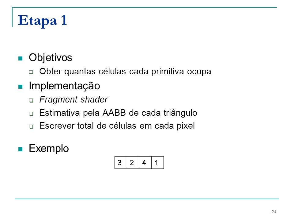 24 Etapa 1 Objetivos Obter quantas células cada primitiva ocupa Implementação Fragment shader Estimativa pela AABB de cada triângulo Escrever total de