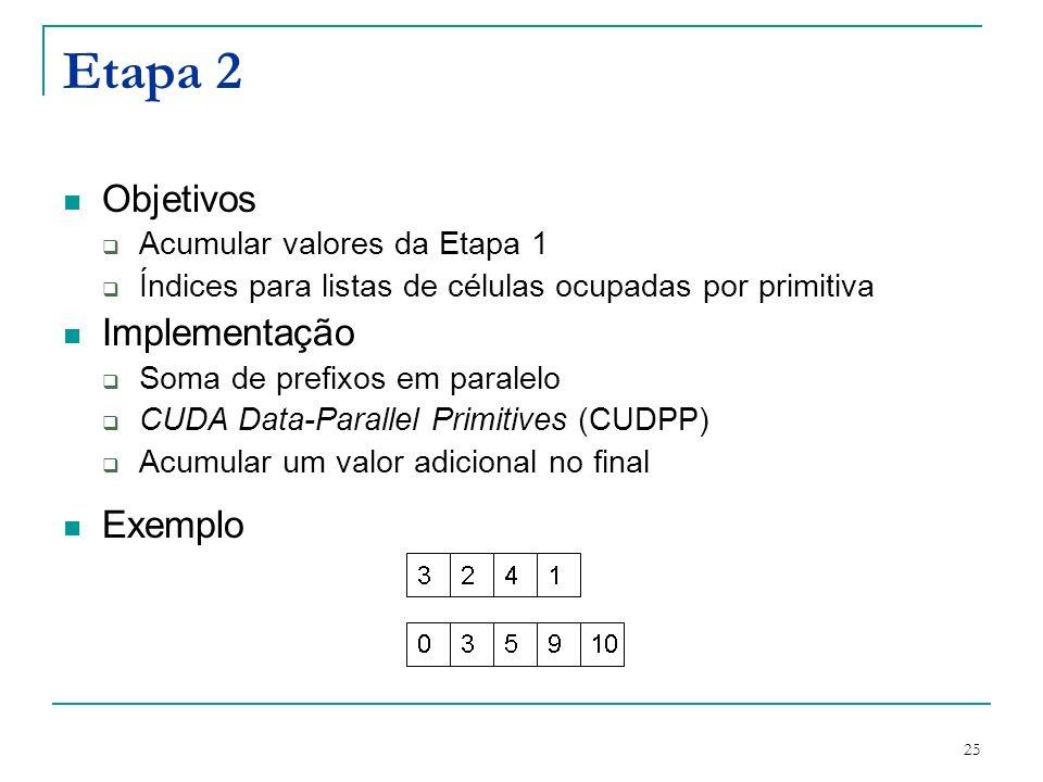 25 Etapa 2 Objetivos Acumular valores da Etapa 1 Índices para listas de células ocupadas por primitiva Implementação Soma de prefixos em paralelo CUDA