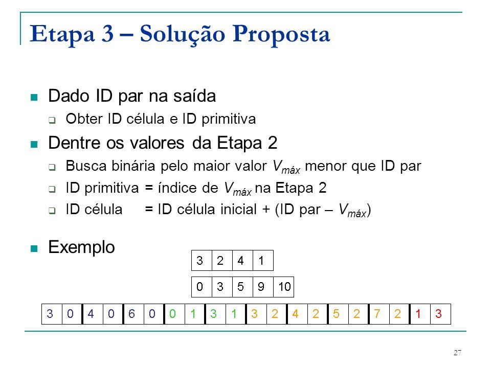 27 Etapa 3 – Solução Proposta Dado ID par na saída Obter ID célula e ID primitiva Dentre os valores da Etapa 2 Busca binária pelo maior valor V máx me