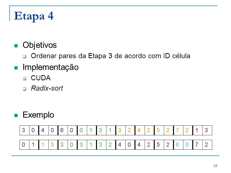28 Etapa 4 Objetivos Ordenar pares da Etapa 3 de acordo com ID célula Implementação CUDA Radix-sort Exemplo