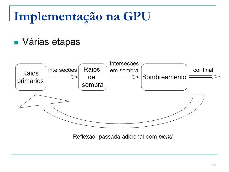34 Implementação na GPU Várias etapas Raios primários Raios de sombra Sombreamento interseções em sombra cor final Reflexão: passada adicional com ble