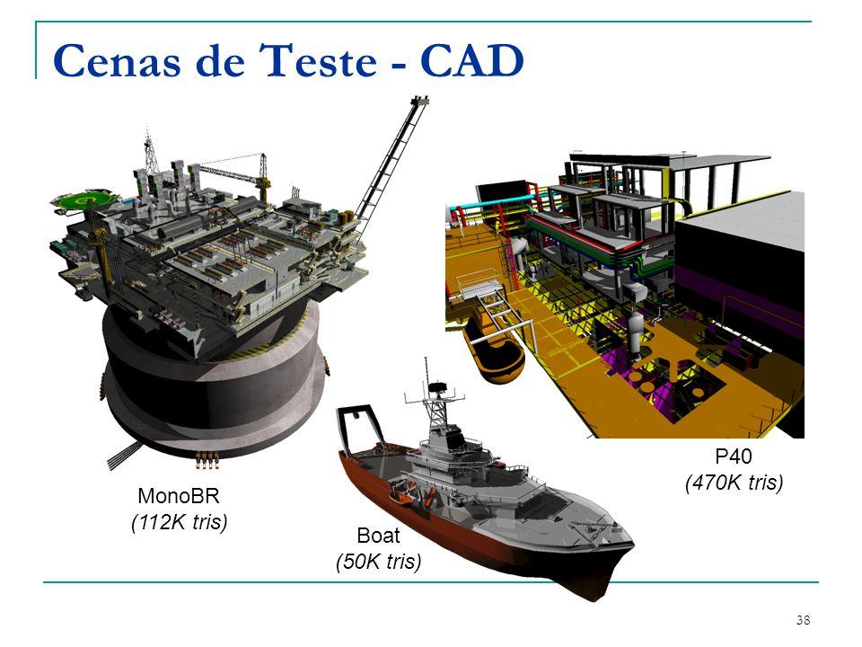38 Cenas de Teste - CAD Boat (50K tris) MonoBR (112K tris) P40 (470K tris)