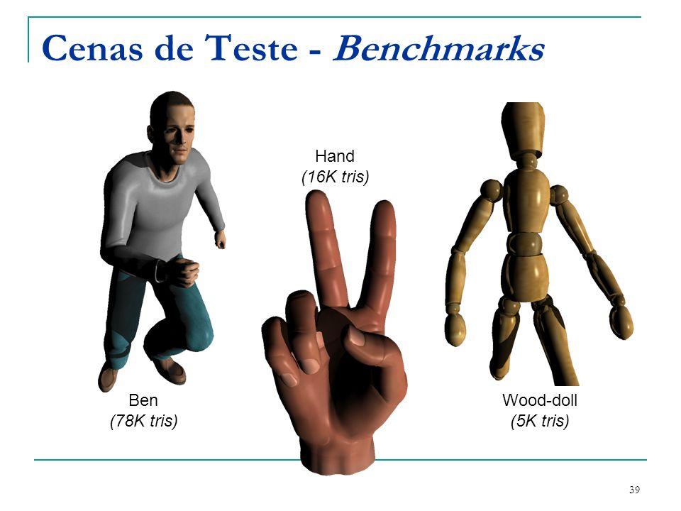 39 Cenas de Teste - Benchmarks Ben (78K tris) Hand (16K tris) Wood-doll (5K tris)