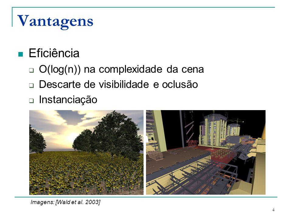 4 Vantagens Eficiência O(log(n)) na complexidade da cena Descarte de visibilidade e oclusão Instanciação Imagens: [Wald et al. 2003]