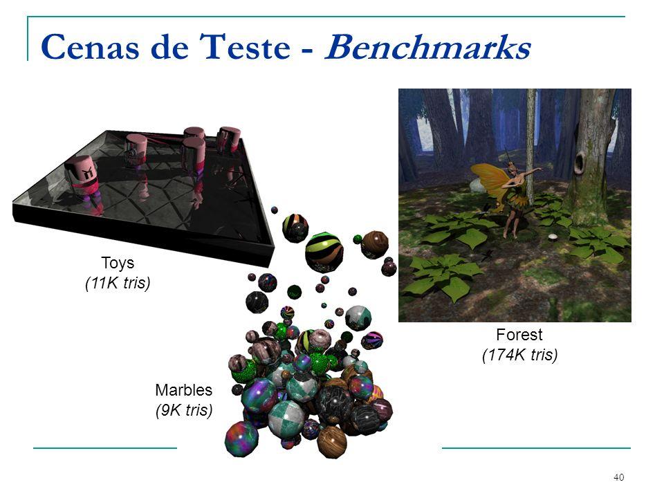 40 Cenas de Teste - Benchmarks Toys (11K tris) Marbles (9K tris) Forest (174K tris)