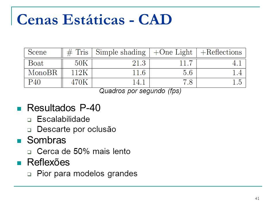 41 Cenas Estáticas - CAD Resultados P-40 Escalabilidade Descarte por oclusão Sombras Cerca de 50% mais lento Reflexões Pior para modelos grandes Quadr