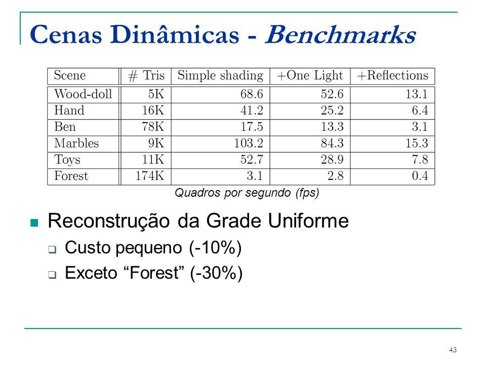 43 Cenas Dinâmicas - Benchmarks Reconstrução da Grade Uniforme Custo pequeno (-10%) Exceto Forest (-30%) Quadros por segundo (fps)