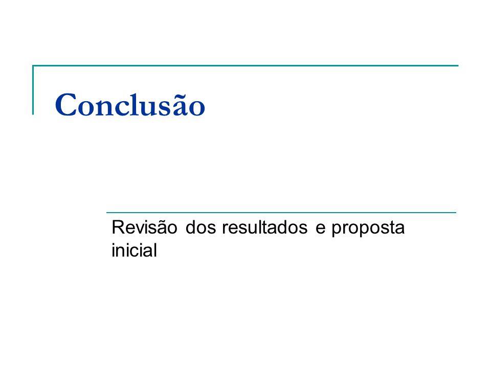 Conclusão Revisão dos resultados e proposta inicial