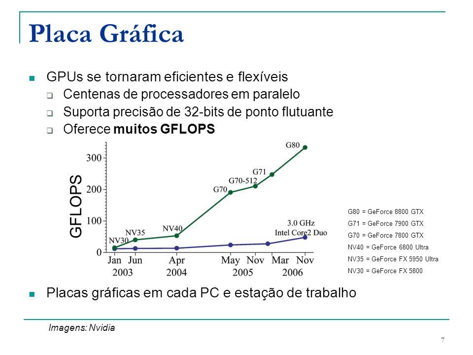 7 Placa Gráfica GPUs se tornaram eficientes e flexíveis Centenas de processadores em paralelo Suporta precisão de 32-bits de ponto flutuante Oferece m