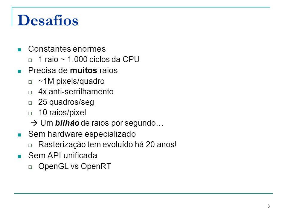 49 Contribuições Construção da Grade Uniforme na GPU Mais rápido que pesquisas similares na CPU Traçado de raios na GPU Mais rápido que Grade e BVH na CPU Cenas esparsas Mais lento que kd-tree na CPU e GPU Várias melhorias possíveis
