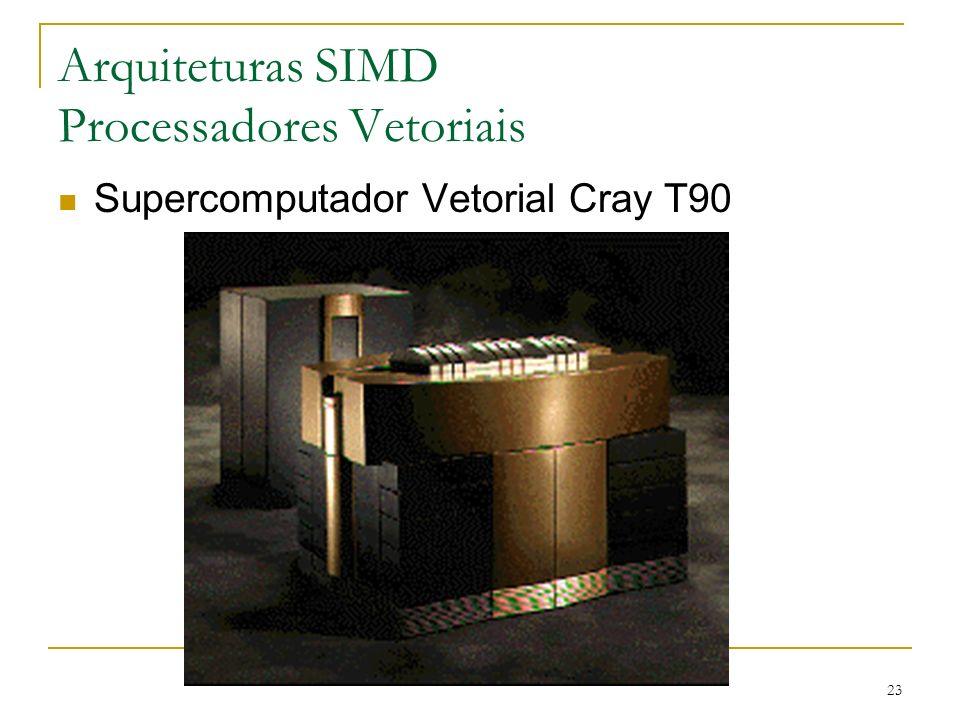 23 Arquiteturas SIMD Processadores Vetoriais Supercomputador Vetorial Cray T90