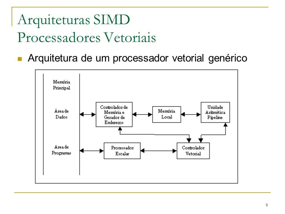 20 Arquiteturas SIMD Processadores Vetoriais Para melhorar ainda mais o desempenho, pode-se aumentar o número de ULAs