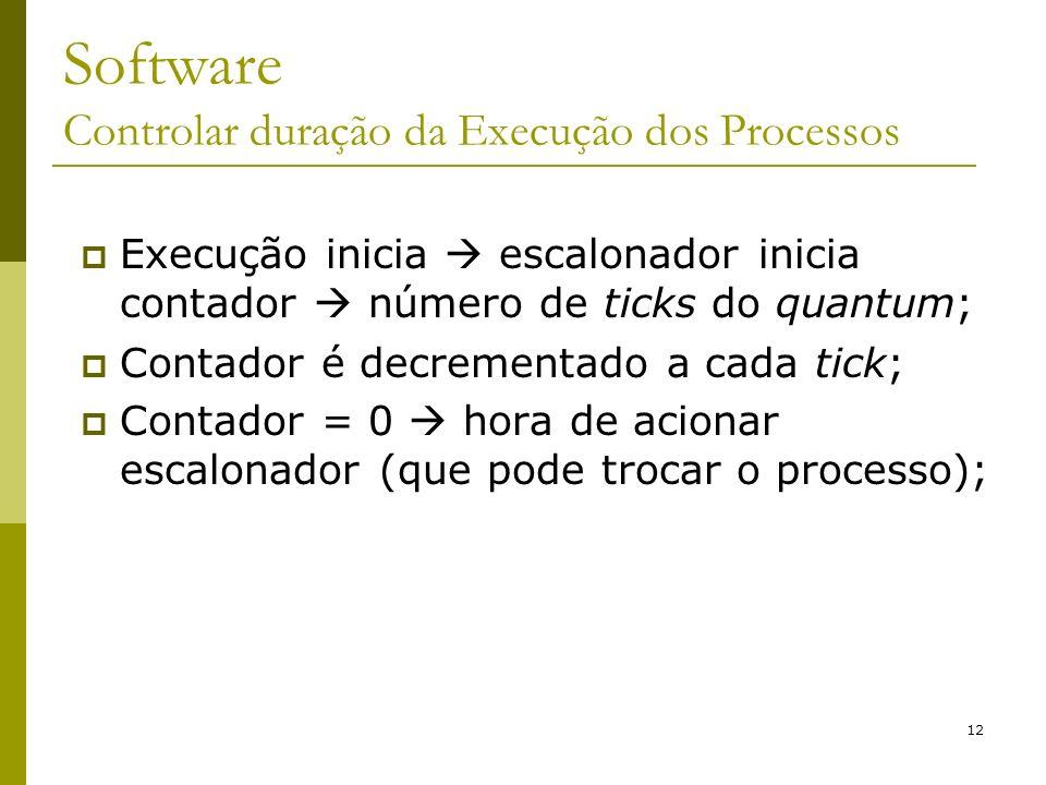 12 Software Controlar duração da Execução dos Processos Execução inicia escalonador inicia contador número de ticks do quantum; Contador é decrementad