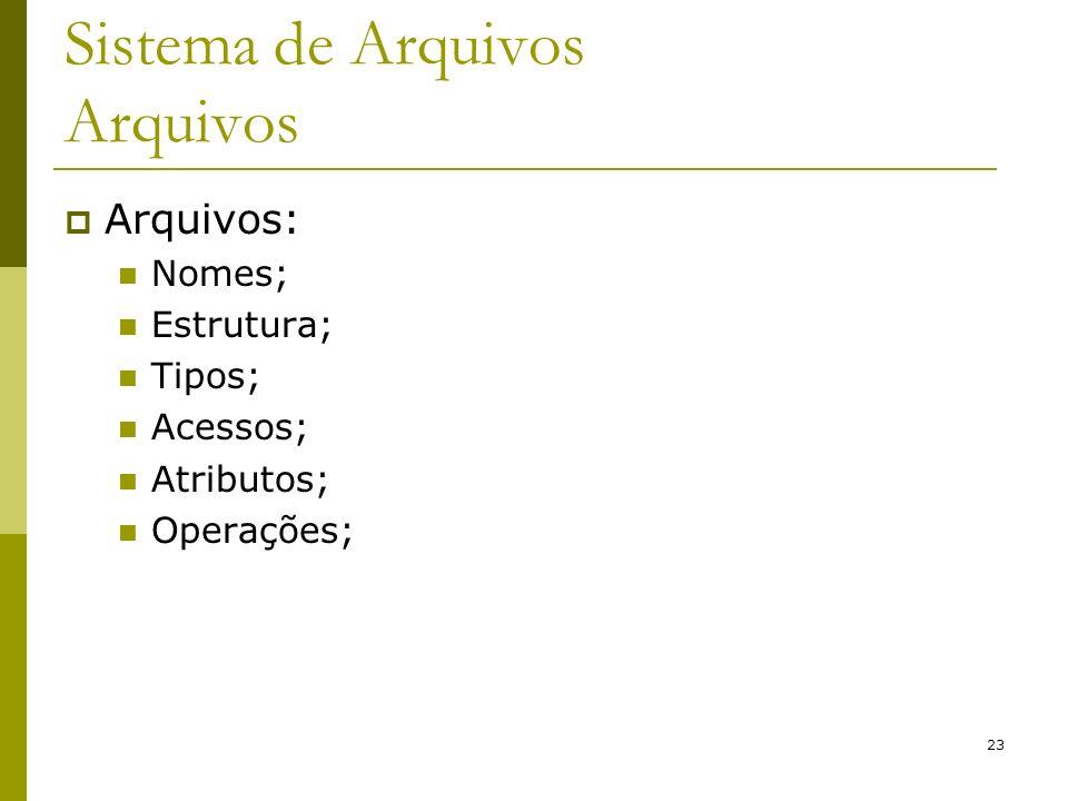 23 Sistema de Arquivos Arquivos Arquivos: Nomes; Estrutura; Tipos; Acessos; Atributos; Operações;