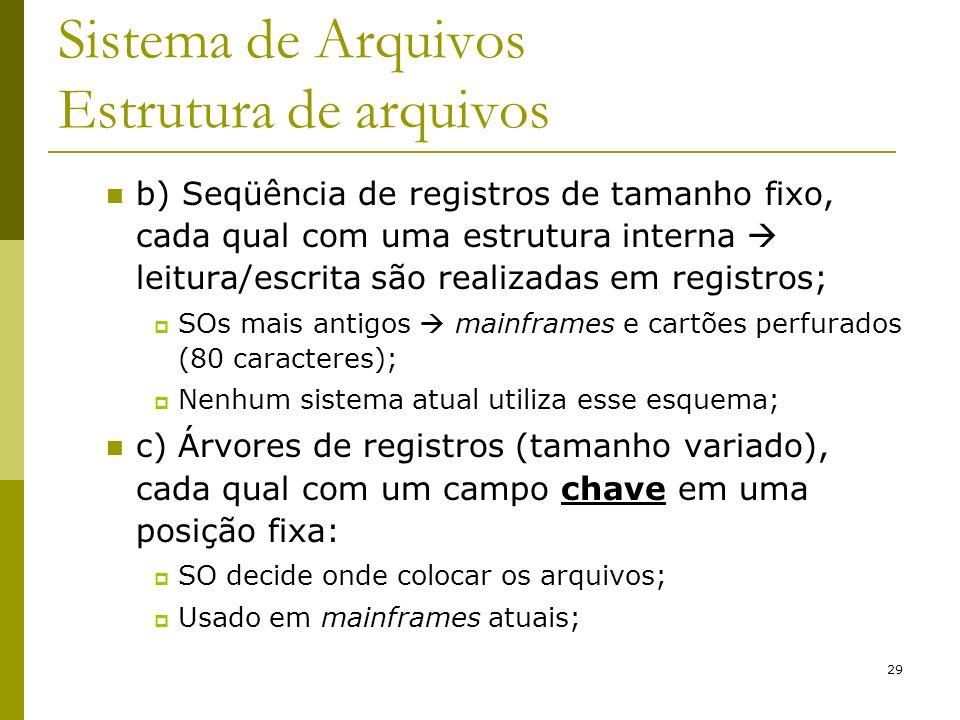 29 Sistema de Arquivos Estrutura de arquivos b) Seqüência de registros de tamanho fixo, cada qual com uma estrutura interna leitura/escrita são realiz