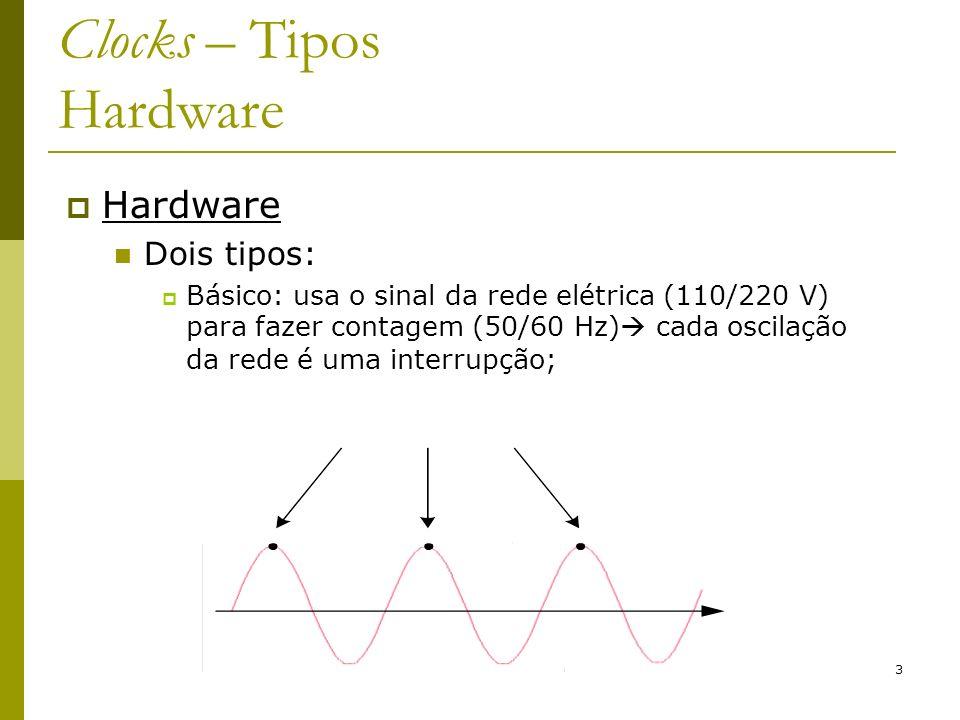 3 Clocks – Tipos Hardware Hardware Dois tipos: Básico: usa o sinal da rede elétrica (110/220 V) para fazer contagem (50/60 Hz) cada oscilação da rede