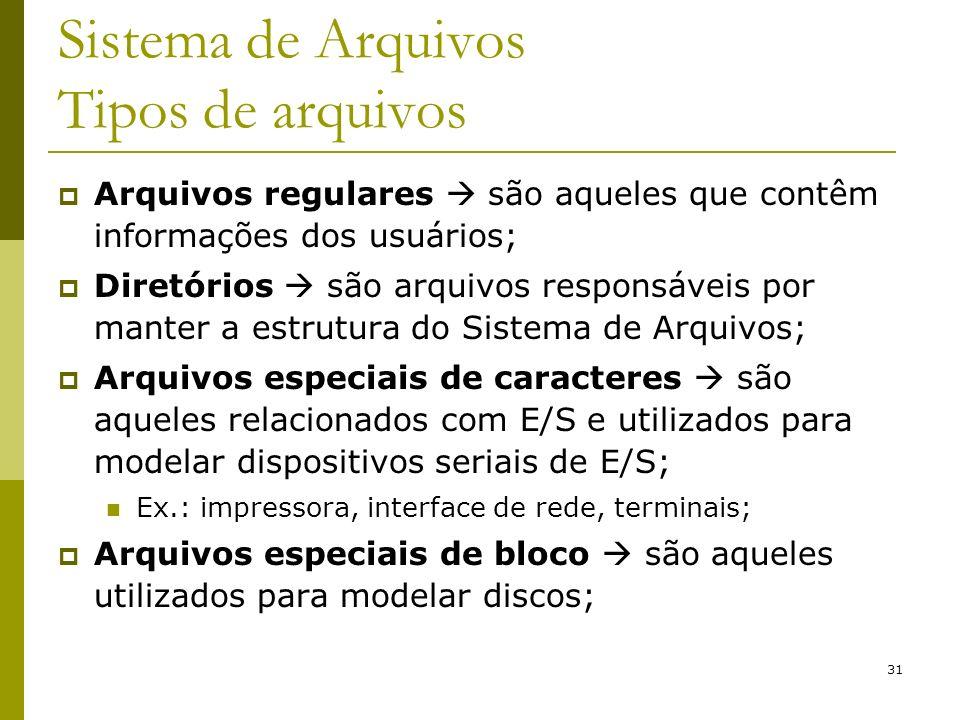 31 Sistema de Arquivos Tipos de arquivos Arquivos regulares são aqueles que contêm informações dos usuários; Diretórios são arquivos responsáveis por