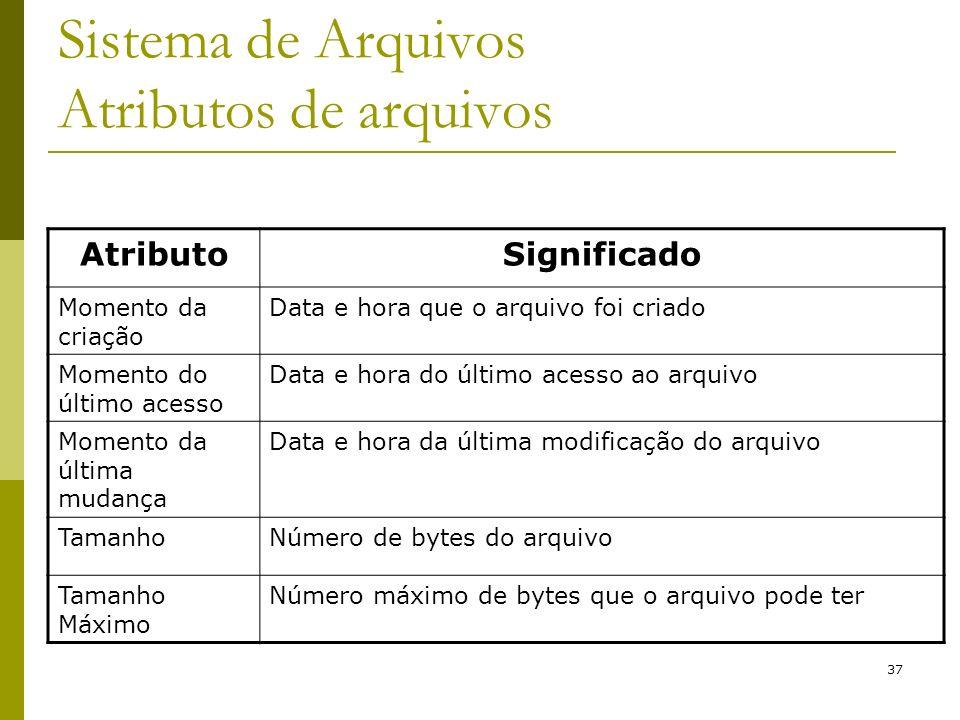 37 AtributoSignificado Momento da criação Data e hora que o arquivo foi criado Momento do último acesso Data e hora do último acesso ao arquivo Moment