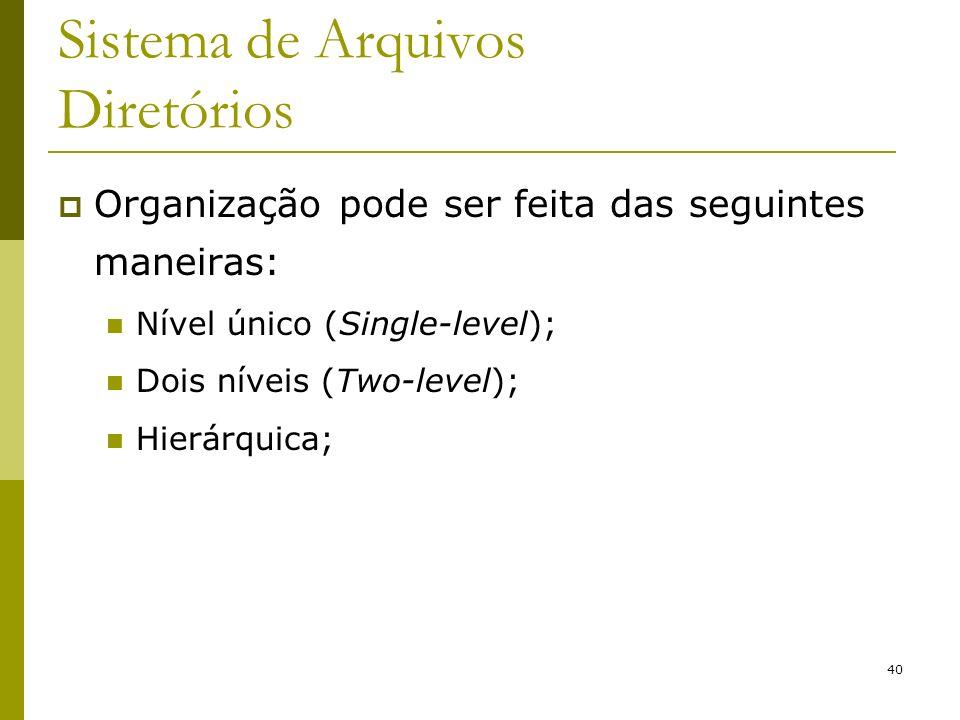 40 Sistema de Arquivos Diretórios Organização pode ser feita das seguintes maneiras: Nível único (Single-level); Dois níveis (Two-level); Hierárquica;