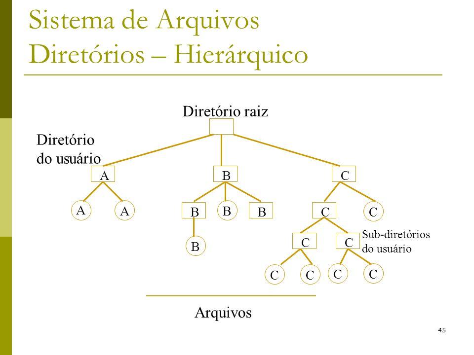 45 Sistema de Arquivos Diretórios – Hierárquico Diretório raiz A AB C ABC C C Diretório do usuário Arquivos BB B C CC CC Sub-diretórios do usuário