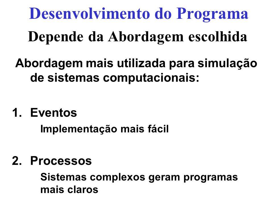 Depende da Abordagem escolhida Abordagem mais utilizada para simulação de sistemas computacionais: 1.Eventos Implementação mais fácil 2.Processos Sist