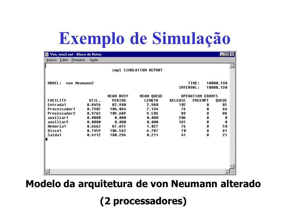 Exemplo de Simulação Modelo da arquitetura de von Neumann alterado (2 processadores)