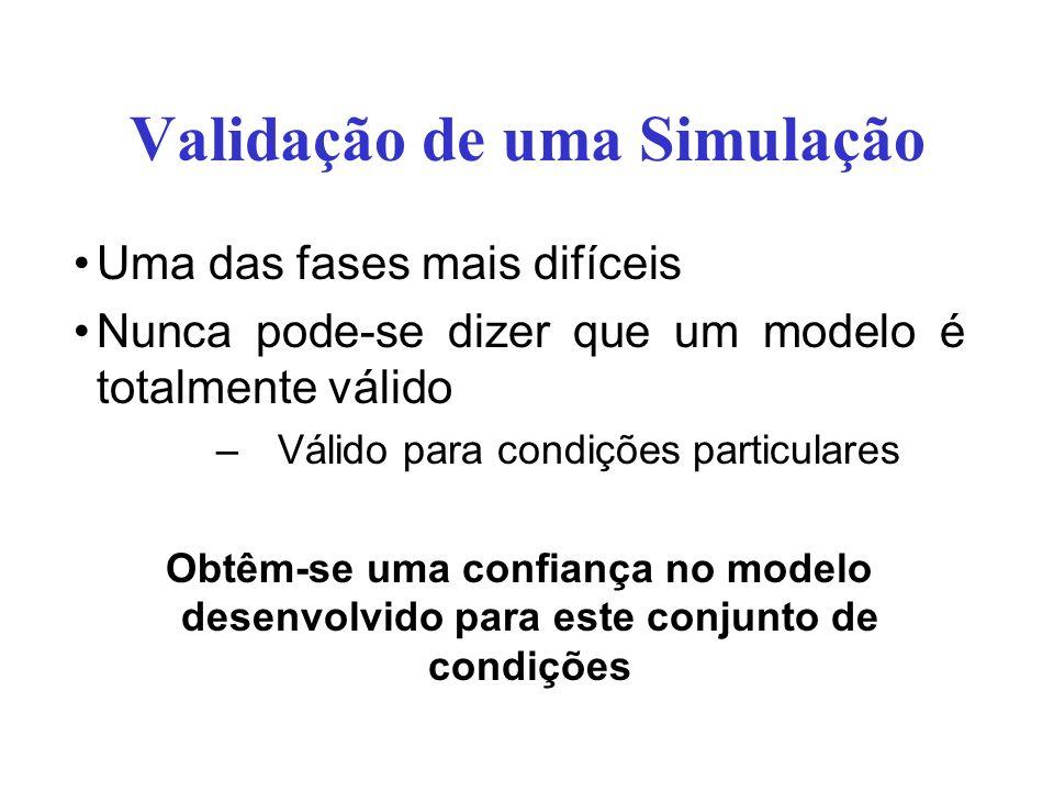 Validação de uma Simulação Uma das fases mais difíceis Nunca pode-se dizer que um modelo é totalmente válido –Válido para condições particulares Obtêm