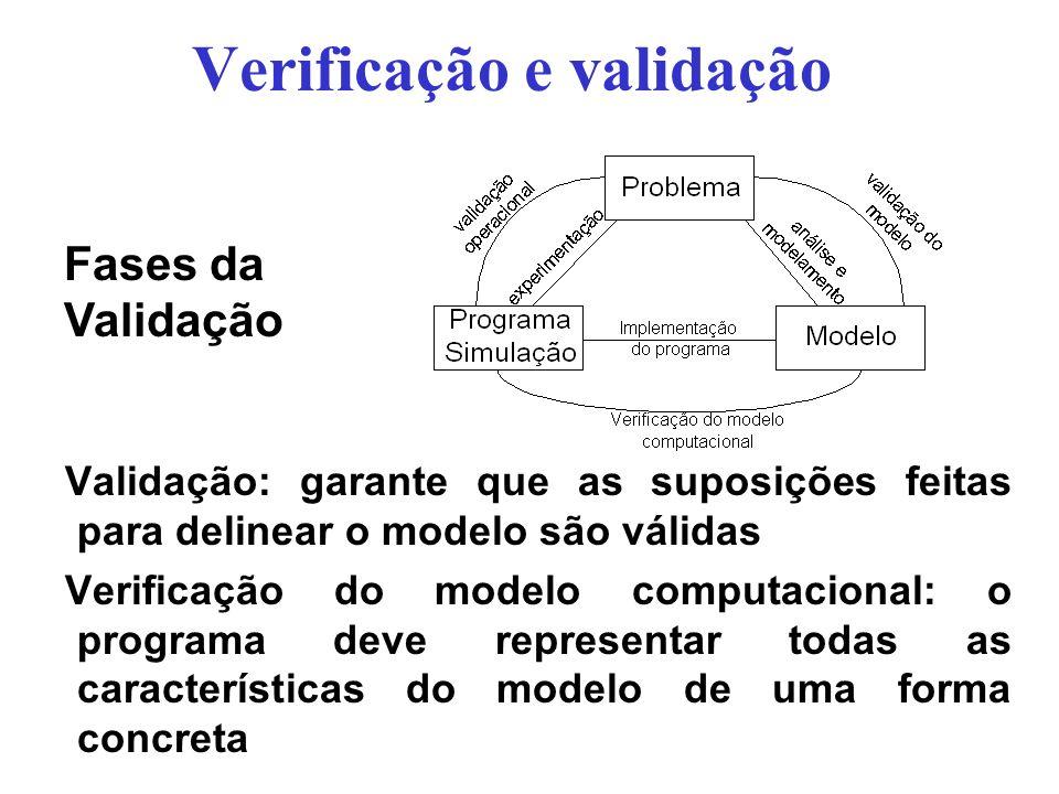 Verificação e validação Validação: garante que as suposições feitas para delinear o modelo são válidas Verificação do modelo computacional: o programa