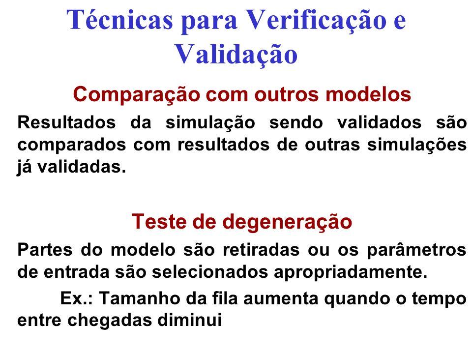Técnicas para Verificação e Validação Comparação com outros modelos Resultados da simulação sendo validados são comparados com resultados de outras si