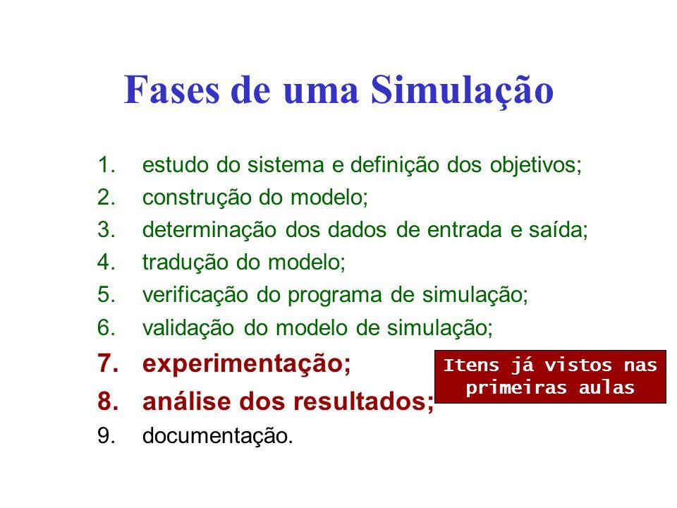 Fases de uma Simulação 1.estudo do sistema e definição dos objetivos; 2.construção do modelo; 3.determinação dos dados de entrada e saída; 4.tradução