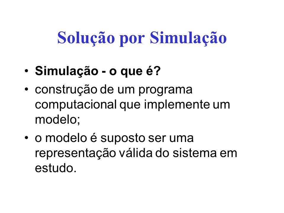 Fases de uma Simulação 1.estudo do sistema e definição dos objetivos; 2.construção do modelo; 3.determinação dos dados de entrada e saída; 4.tradução do modelo; 5.verificação do programa de simulação; 6.validação do programa (modelo) de simulação; 7.experimentação; 8.análise dos resultados; 9.documentação.
