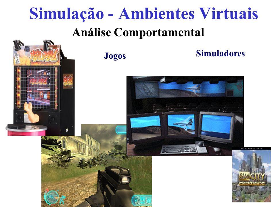 Simulação - Exemplo Controle de tráfego aéreo Simulação orientada a eventos: chegada do avião escalona pouso escalona partida