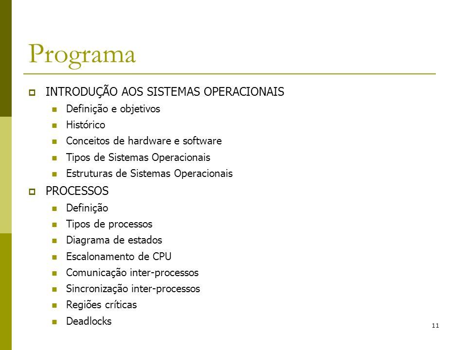 11 Programa INTRODUÇÃO AOS SISTEMAS OPERACIONAIS Definição e objetivos Histórico Conceitos de hardware e software Tipos de Sistemas Operacionais Estruturas de Sistemas Operacionais PROCESSOS Definição Tipos de processos Diagrama de estados Escalonamento de CPU Comunicação inter-processos Sincronização inter-processos Regiões críticas Deadlocks