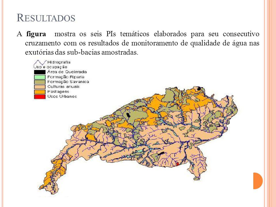 R ESULTADOS A figura mostra os seis PIs temáticos elaborados para seu consecutivo cruzamento com os resultados de monitoramento de qualidade de água n
