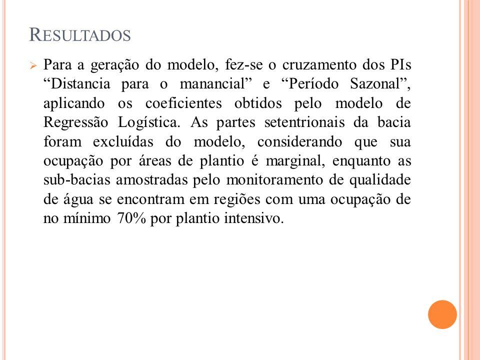 Para a geração do modelo, fez-se o cruzamento dos PIs Distancia para o manancial e Período Sazonal, aplicando os coeficientes obtidos pelo modelo de R