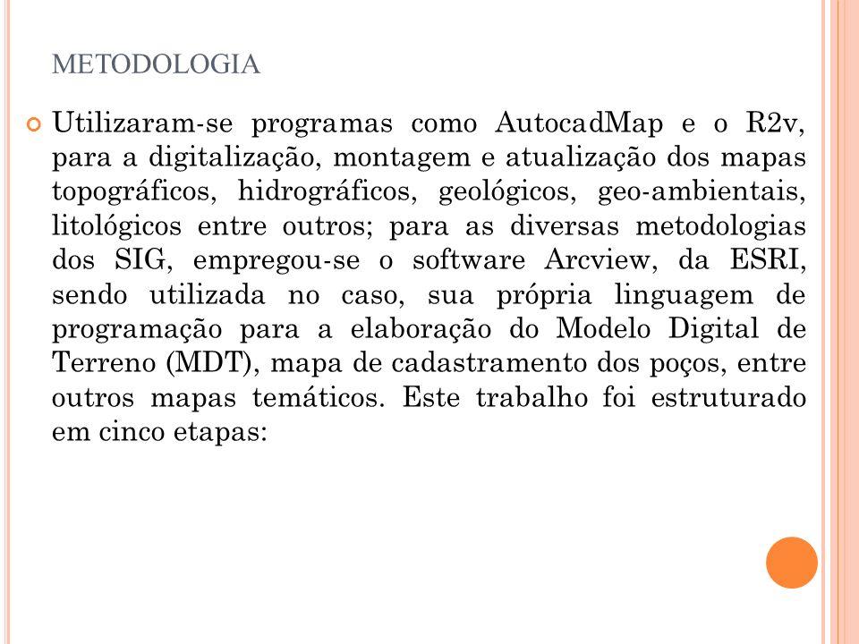 METODOLOGIA Utilizaram-se programas como AutocadMap e o R2v, para a digitalização, montagem e atualização dos mapas topográficos, hidrográficos, geoló