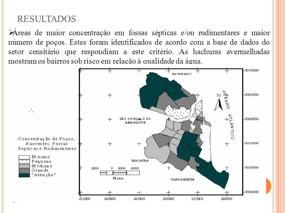 RESULTADOS Áreas de maior concentração em fossas sépticas e/ou rudimentares e maior número de poços. Estes foram identificados de acordo com a base de