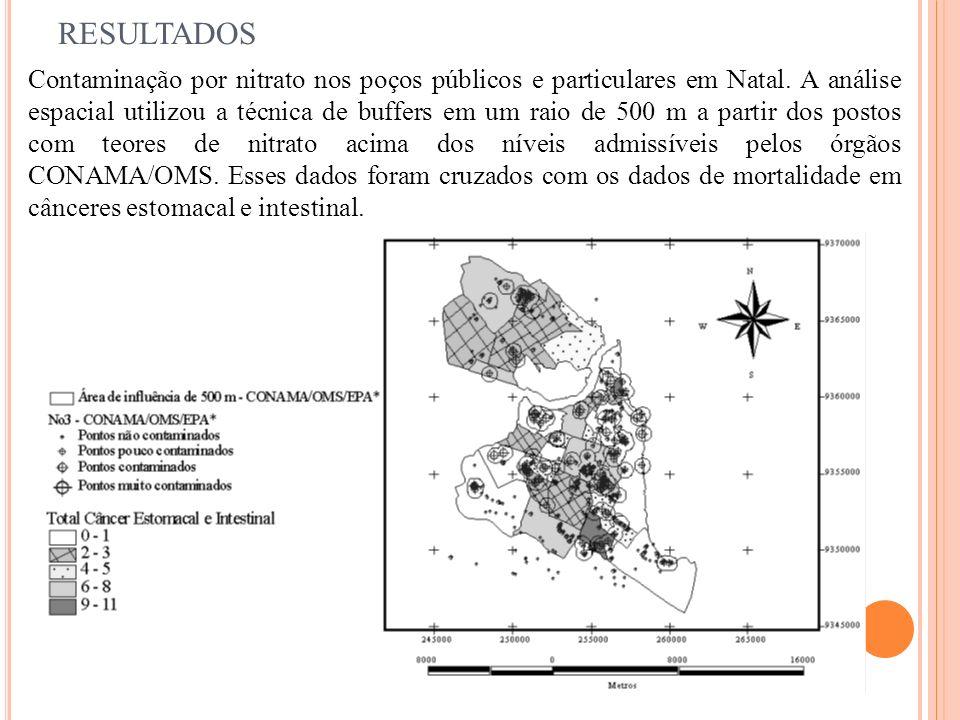 RESULTADOS Contaminação por nitrato nos poços públicos e particulares em Natal. A análise espacial utilizou a técnica de buffers em um raio de 500 m a