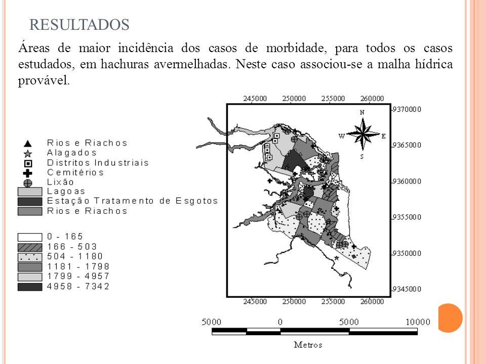 RESULTADOS Áreas de maior incidência dos casos de morbidade, para todos os casos estudados, em hachuras avermelhadas. Neste caso associou-se a malha h