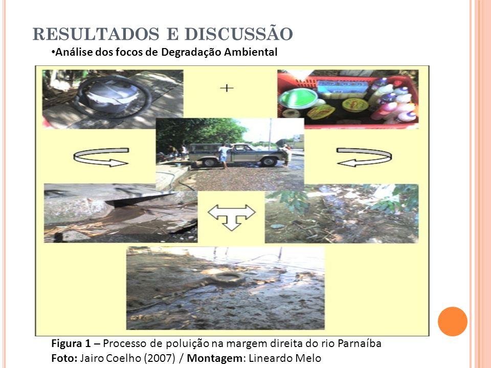 RESULTADOS E DISCUSSÃO Análise dos focos de Degradação Ambiental Figura 1 – Processo de poluição na margem direita do rio Parnaíba Foto: Jairo Coelho
