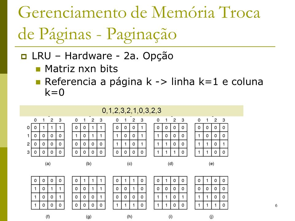7 Gerenciamento de Memória Troca de Páginas - Paginação Algoritmo Least Recently Used Page Replacement (LRU) Pode ser implementado tanto por hardware quanto por software: Software: duas maneiras NFU (Not frequently used) ou LFU (least frequently used); Aging (Envelhecimento);