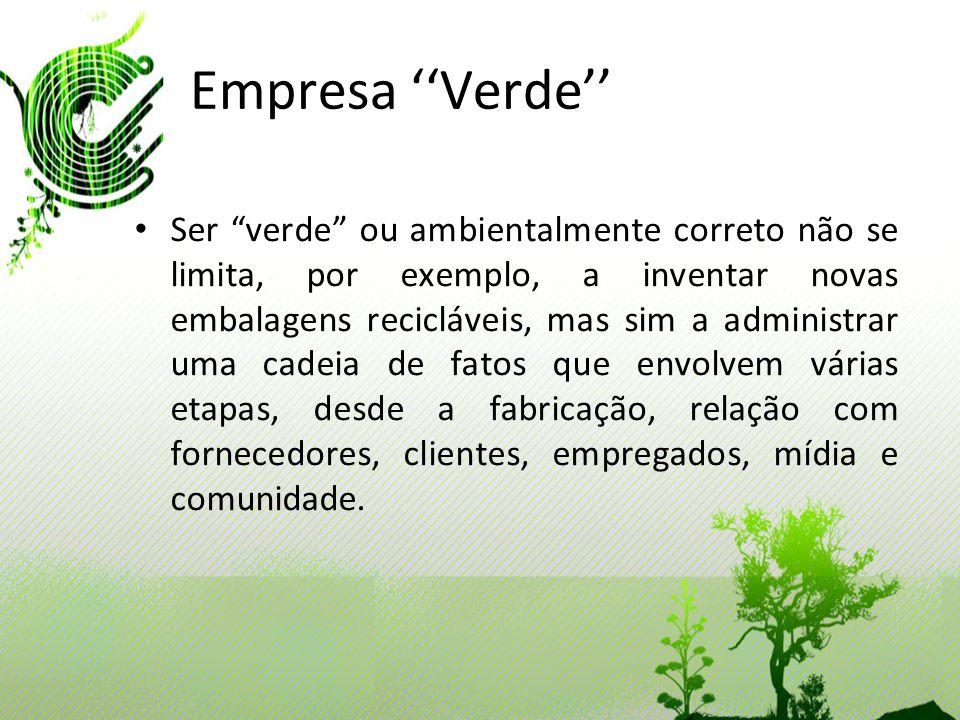 Referências http://www.ecoviagem.com.br http://www.administradores.com.br http://www.atitudeverde.com.br http://arnaldorabelo.blogspot.com http://www.marketing.com.br http://www.escriba.org
