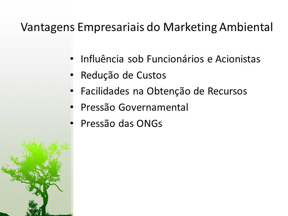 Vantagens Empresariais do Marketing Ambiental Influência sob Funcionários e Acionistas Redução de Custos Facilidades na Obtenção de Recursos Pressão G