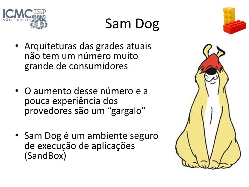 Sam Dog Arquiteturas das grades atuais não tem um número muito grande de consumidores O aumento desse número e a pouca experiência dos provedores são