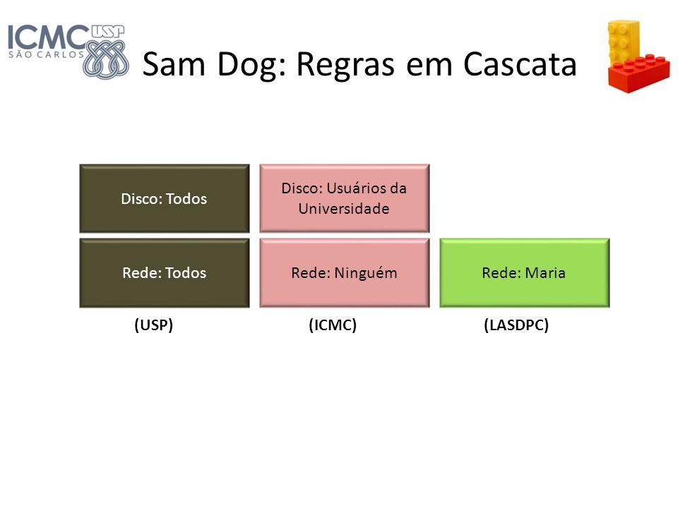 Sam Dog: Regras em Cascata Disco: Todos Disco: Usuários da Universidade Rede: MariaRede: TodosRede: Ninguém (USP)(ICMC)(LASDPC)